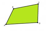Площадь земельного участка как узнать – Калькулятор площади земельного участка онлайн