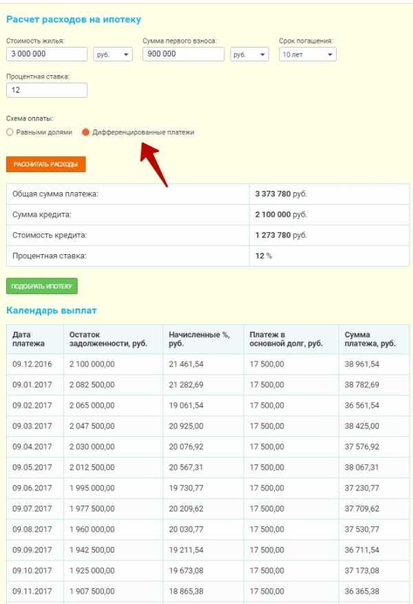 Рассчитать срок кредита по ежемесячному платежу