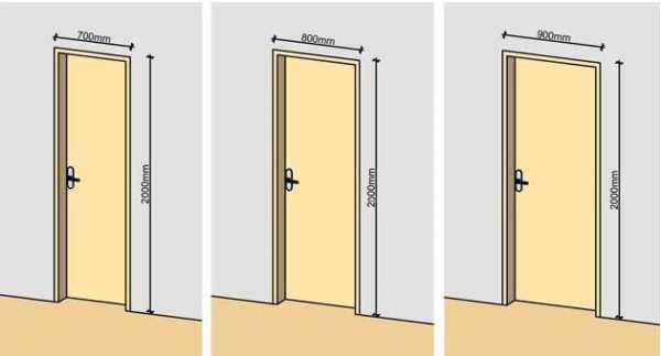 стандартный размер входной металлической двери стандартные